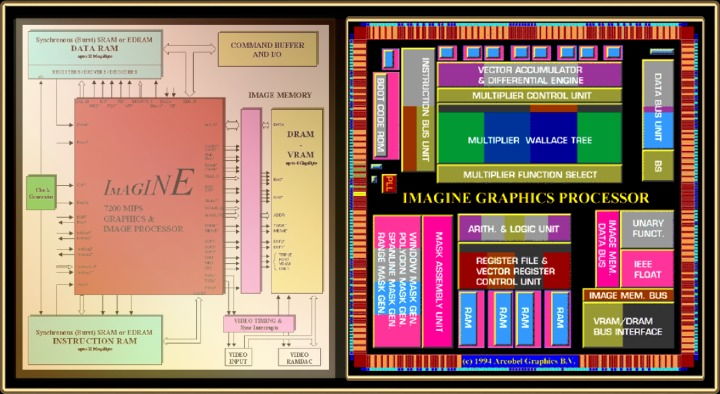 Imagine 1 graphics and image processor