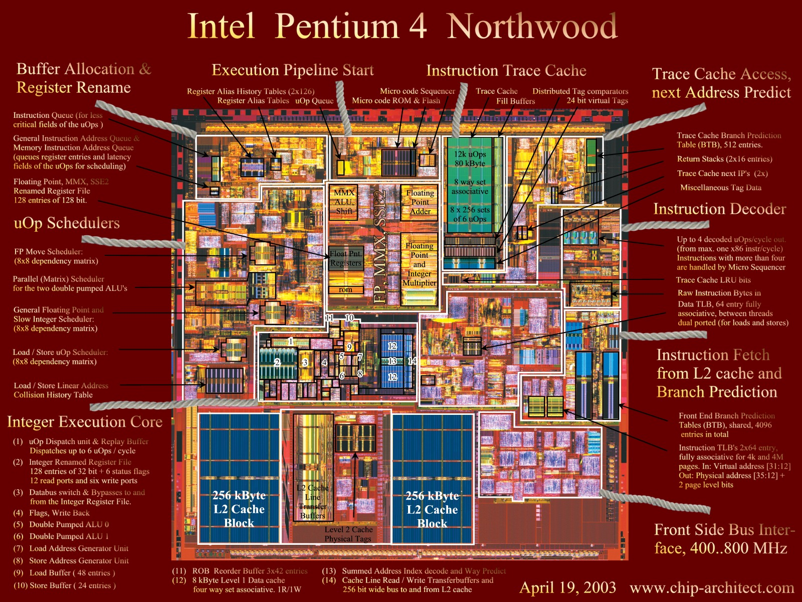 chipping away at intel part 2 The 30 largest companies on the stock market  with its wintel duopoly with intel corporation  shell has only just begun chipping away at its debt,.