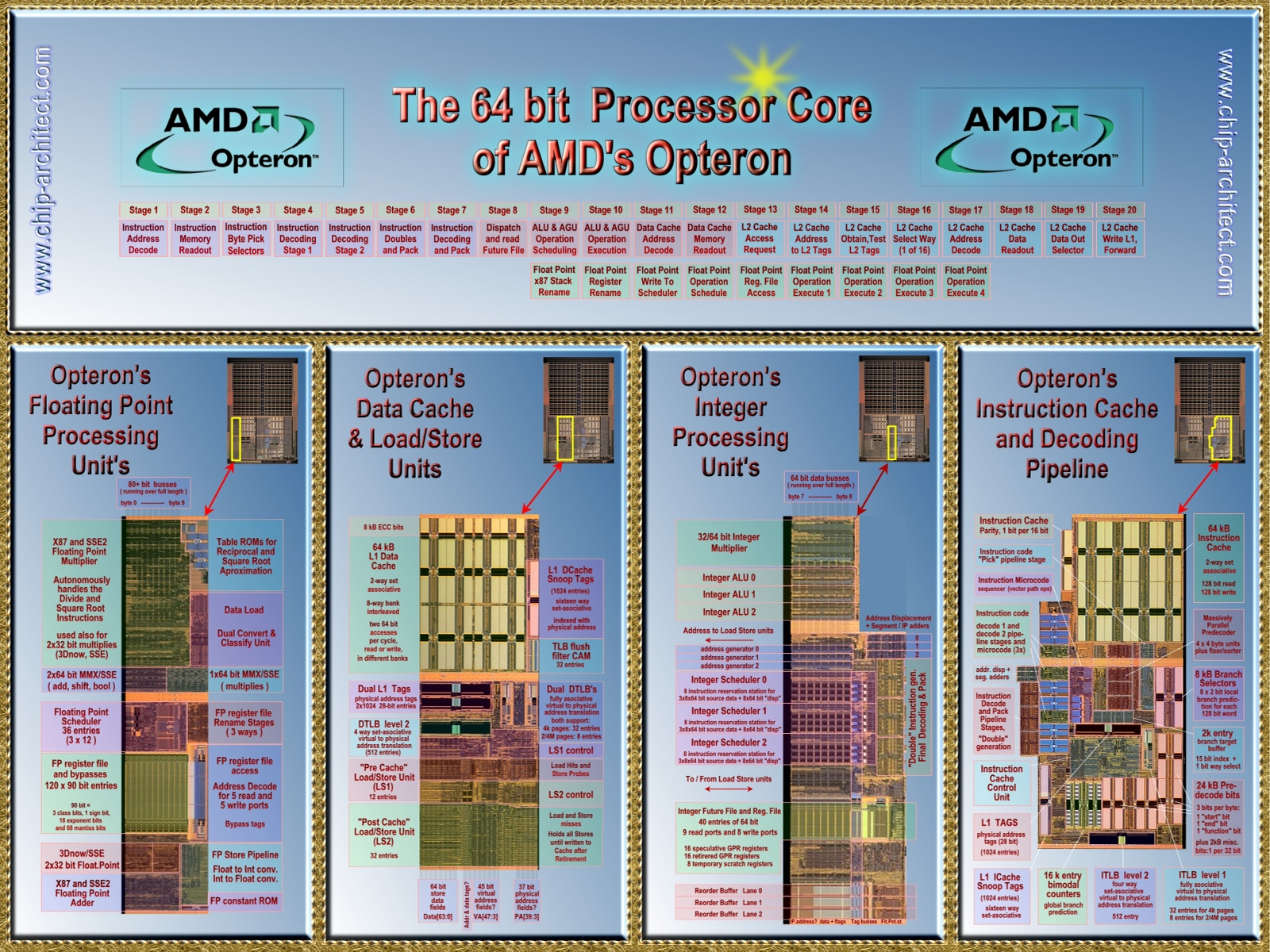 http://www.chip-architect.org/news/Opteron_1600x1200.jpg